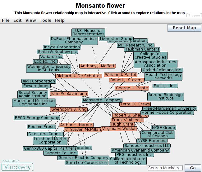 1x1.trans Monsanto: ma vie, mon oeuvre...