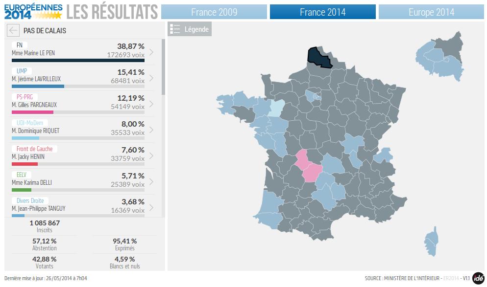 France brune